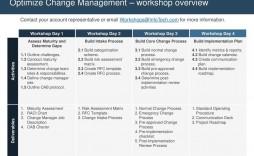 009 Fascinating Change Management Proces Template Idea
