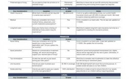 009 Fascinating Free Event Planner Checklist Template Highest Quality  Planning Party
