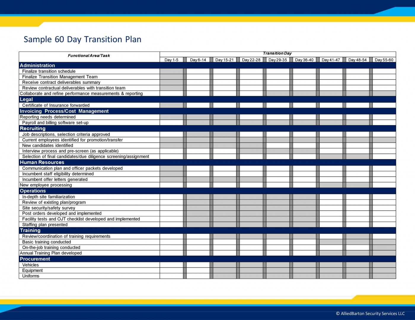 009 Fascinating Software Project Transition Plan Sample High Resolution  Template Excel1400