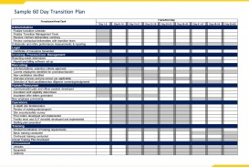 009 Fascinating Software Project Transition Plan Sample High Resolution  Template Excel