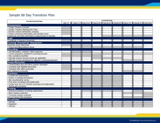 009 Fascinating Software Project Transition Plan Sample High Resolution  Template Excel320