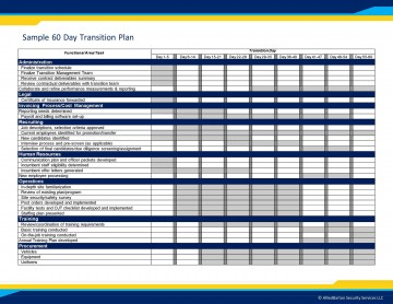 009 Fascinating Software Project Transition Plan Sample High Resolution  Template Excel360