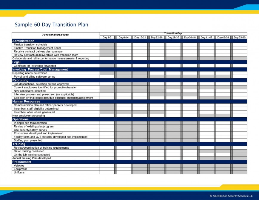 009 Fascinating Software Project Transition Plan Sample High Resolution  Template Excel868