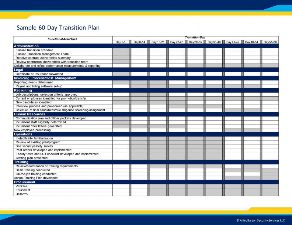 009 Fascinating Software Project Transition Plan Sample High Resolution  Template Excel960