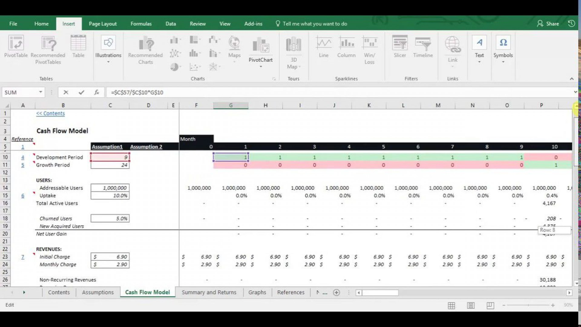 009 Fearsome Cash Flow Sample Excel Concept  Spreadsheet Free Forecast Template1920