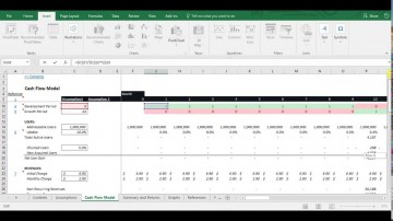 009 Fearsome Cash Flow Sample Excel Concept  Spreadsheet Free Forecast Template360