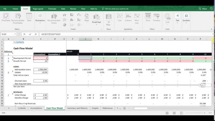 009 Fearsome Cash Flow Sample Excel Concept  Spreadsheet Free Forecast Template728