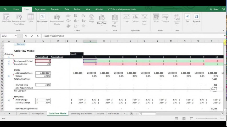 009 Fearsome Cash Flow Sample Excel Concept  Spreadsheet Free Forecast Template868
