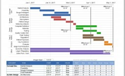 009 Fearsome Project Management Timeline Template Excel Example  Free