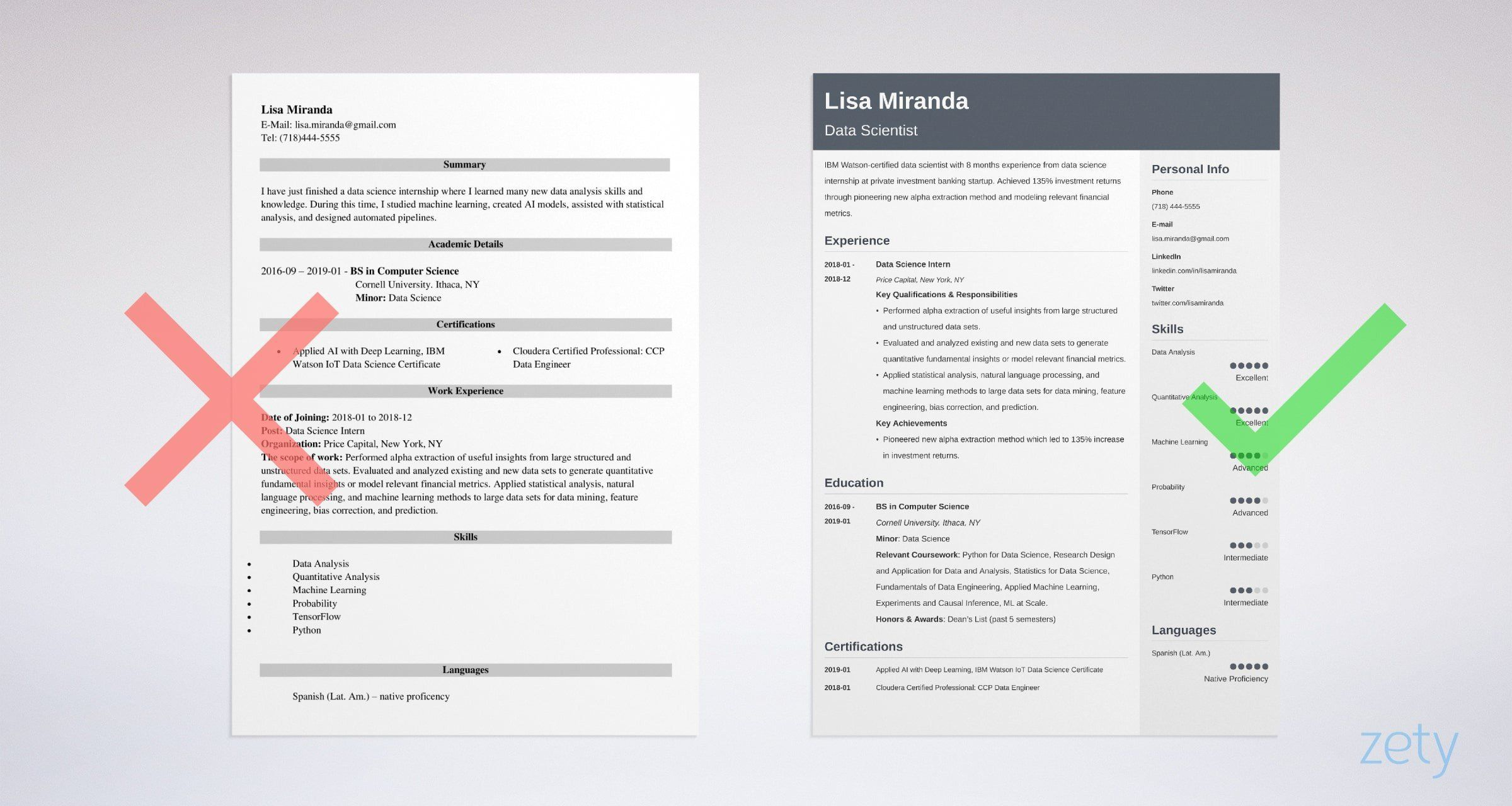 009 Fearsome Recent College Graduate Resume Template Sample  WordFull