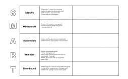 009 Fearsome Smart Goal Template Excel Highest Quality  Free Setting Worksheet