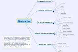 009 Fearsome Strategic Group Mapping Template Highest Quality  Analysi Excel Map Free