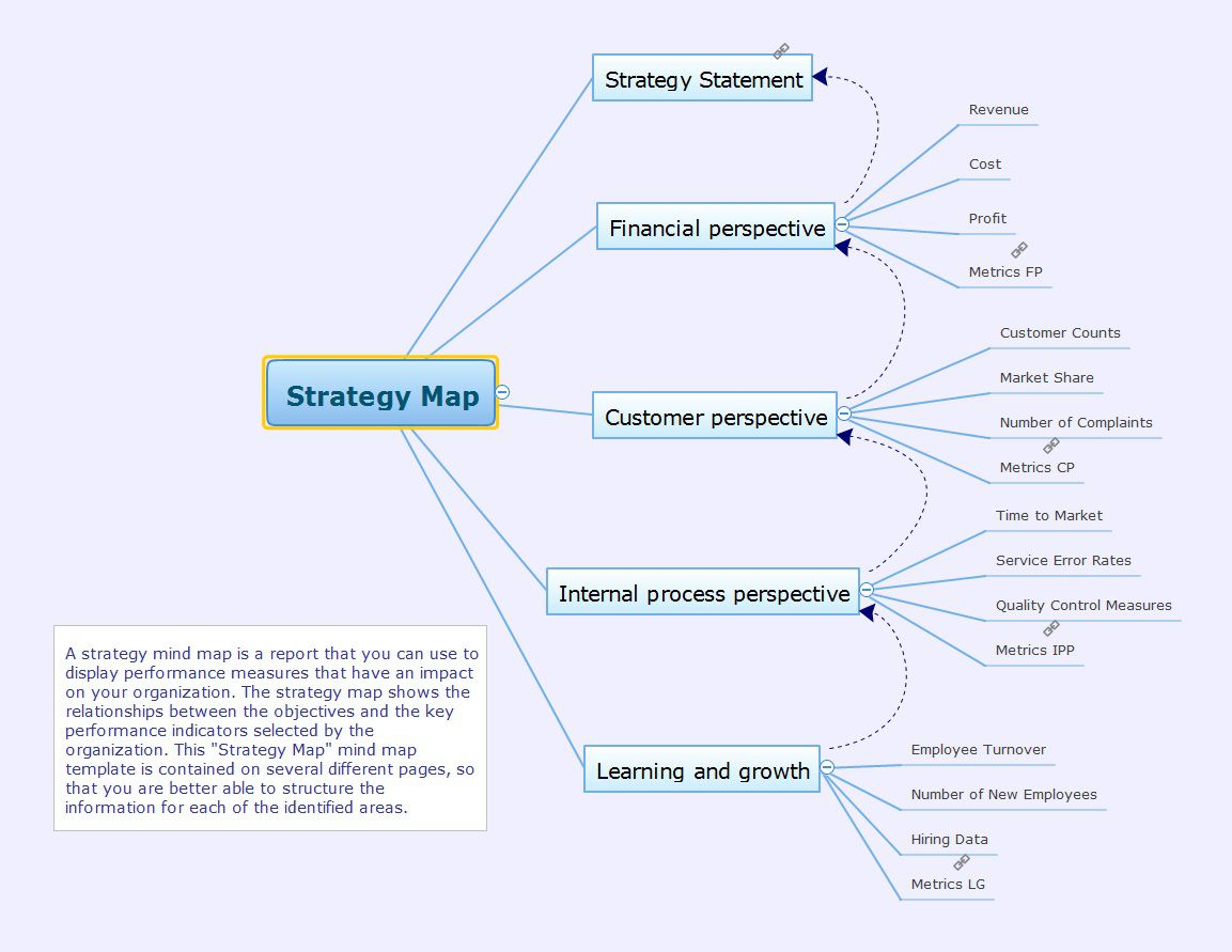009 Fearsome Strategic Group Mapping Template Highest Quality  Analysi Excel Map FreeFull