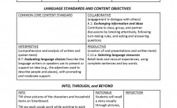 009 Fearsome Thematic Unit Lesson Plan Example  Template
