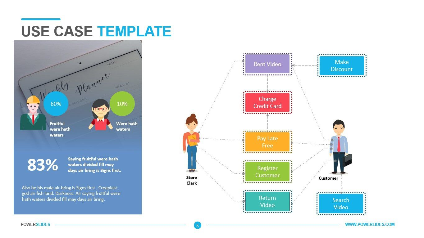009 Fearsome Use Case Diagram Template Free Example Full