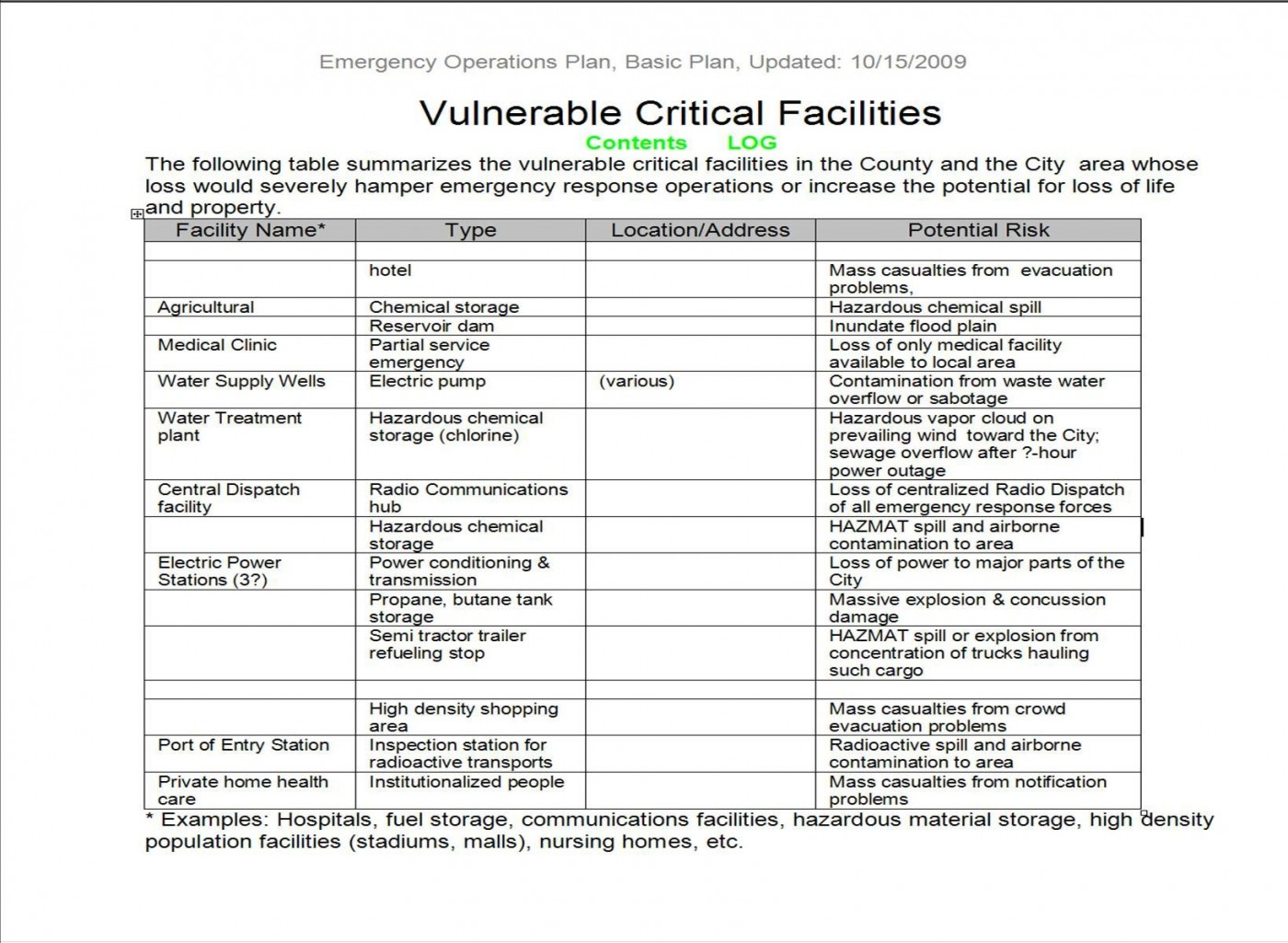 009 Formidable Incident Action Plan Template Picture  Sample Philippine Fire Example Form 2011400