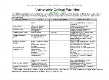 009 Formidable Incident Action Plan Template Picture  Fire Example Format Form 201360