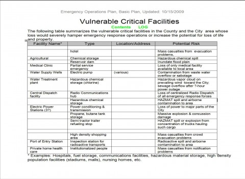 009 Formidable Incident Action Plan Template Picture  Fire Example Format Form 201480