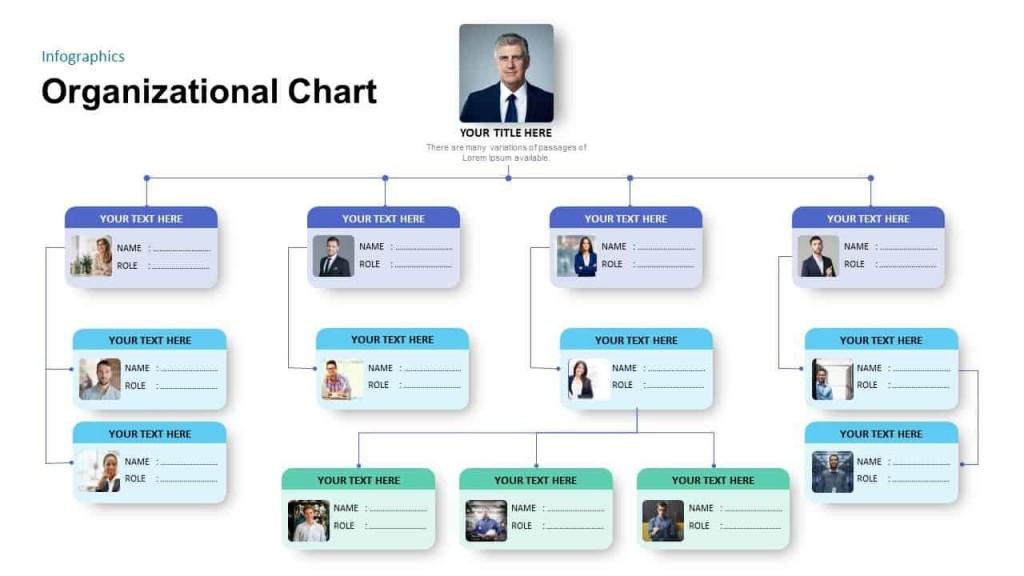 009 Formidable Microsoft Organizational Chart Template High Def  Templates Visio Org M Office Organization PowerpointLarge