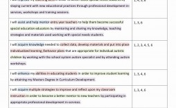 009 Formidable Professional Development Plan Template For School Highest Quality  Schools Example Teaching Assistant