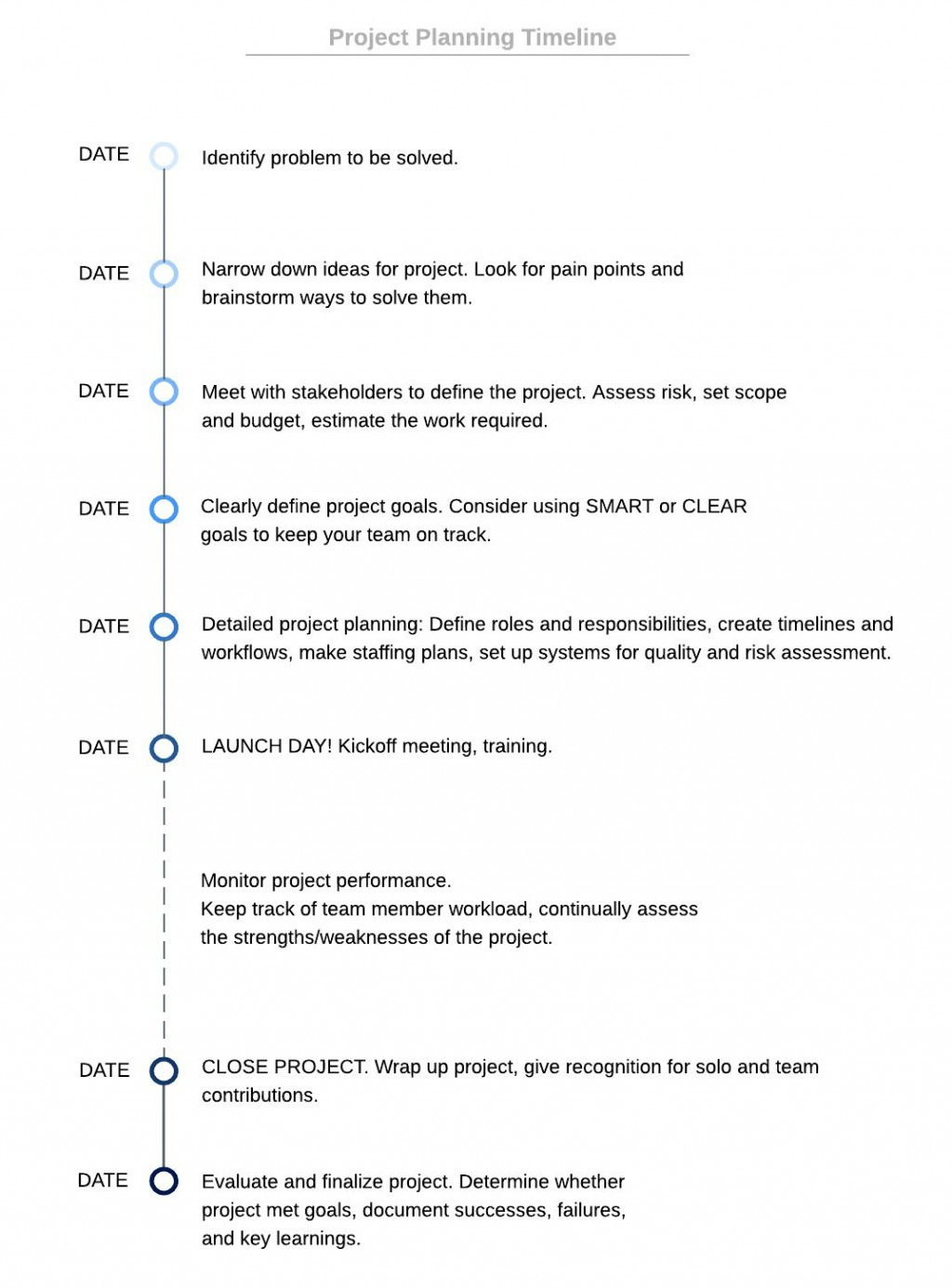 009 Formidable Project Kickoff Meeting Template Idea  Management Agenda Construction Doc EmailLarge
