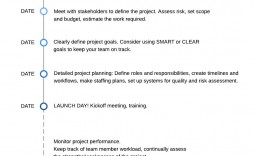 009 Formidable Project Kickoff Meeting Template Idea  Management Agenda Construction Doc Email