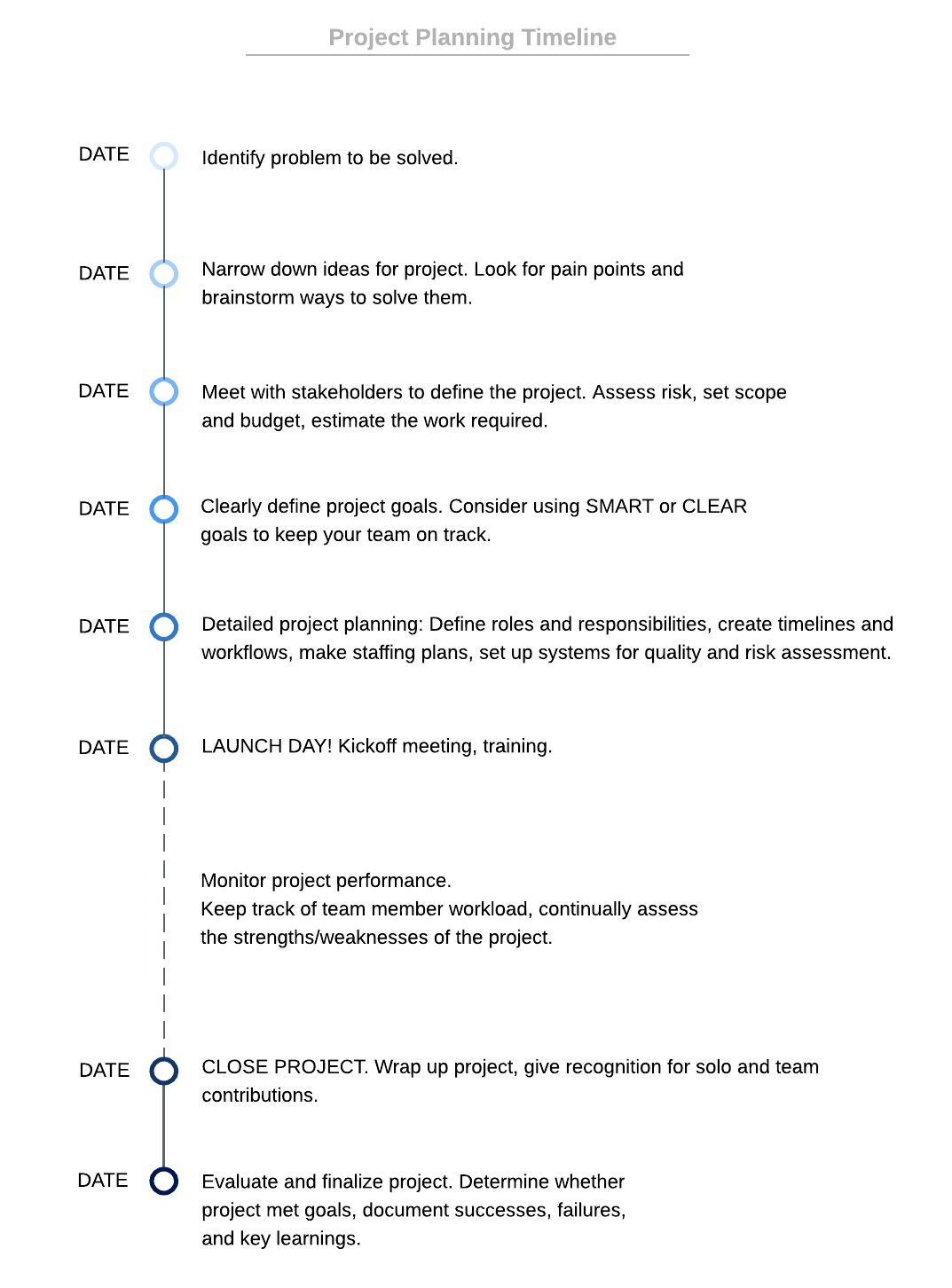 009 Formidable Project Kickoff Meeting Template Idea  Management Agenda Construction Doc EmailFull