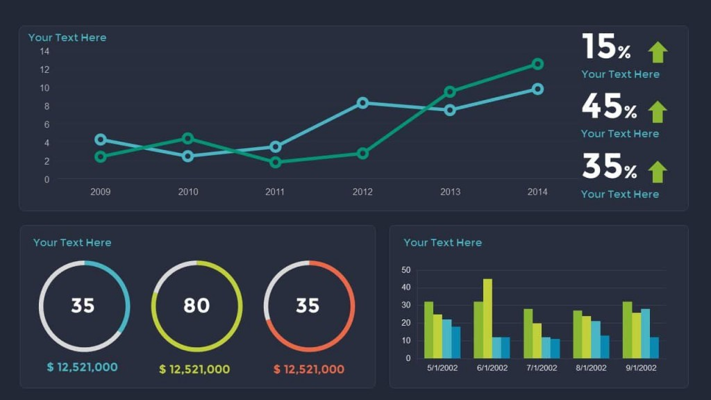 009 Formidable Project Management Dashboard Powerpoint Template Free Download Highest Clarity Large