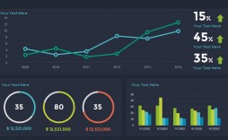 009 Formidable Project Management Dashboard Powerpoint Template Free Download Highest Clarity