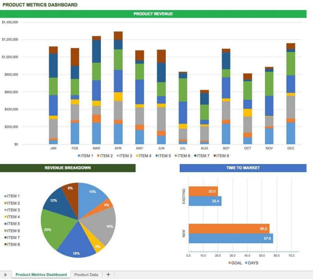 009 Frightening Excel Dashboard Example Free Download Highest Clarity Large