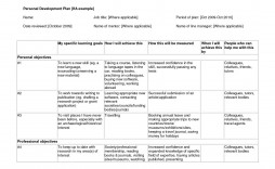 009 Frightening Professional Development Plan Template For Employee Concept  Employees Example