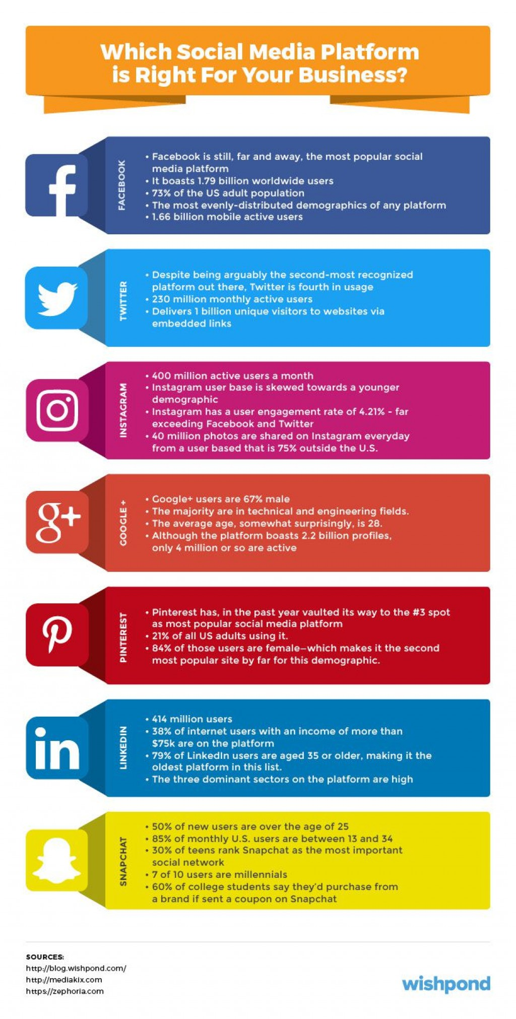 009 Frightening Social Media Marketing Proposal Template Word Concept  PlanLarge
