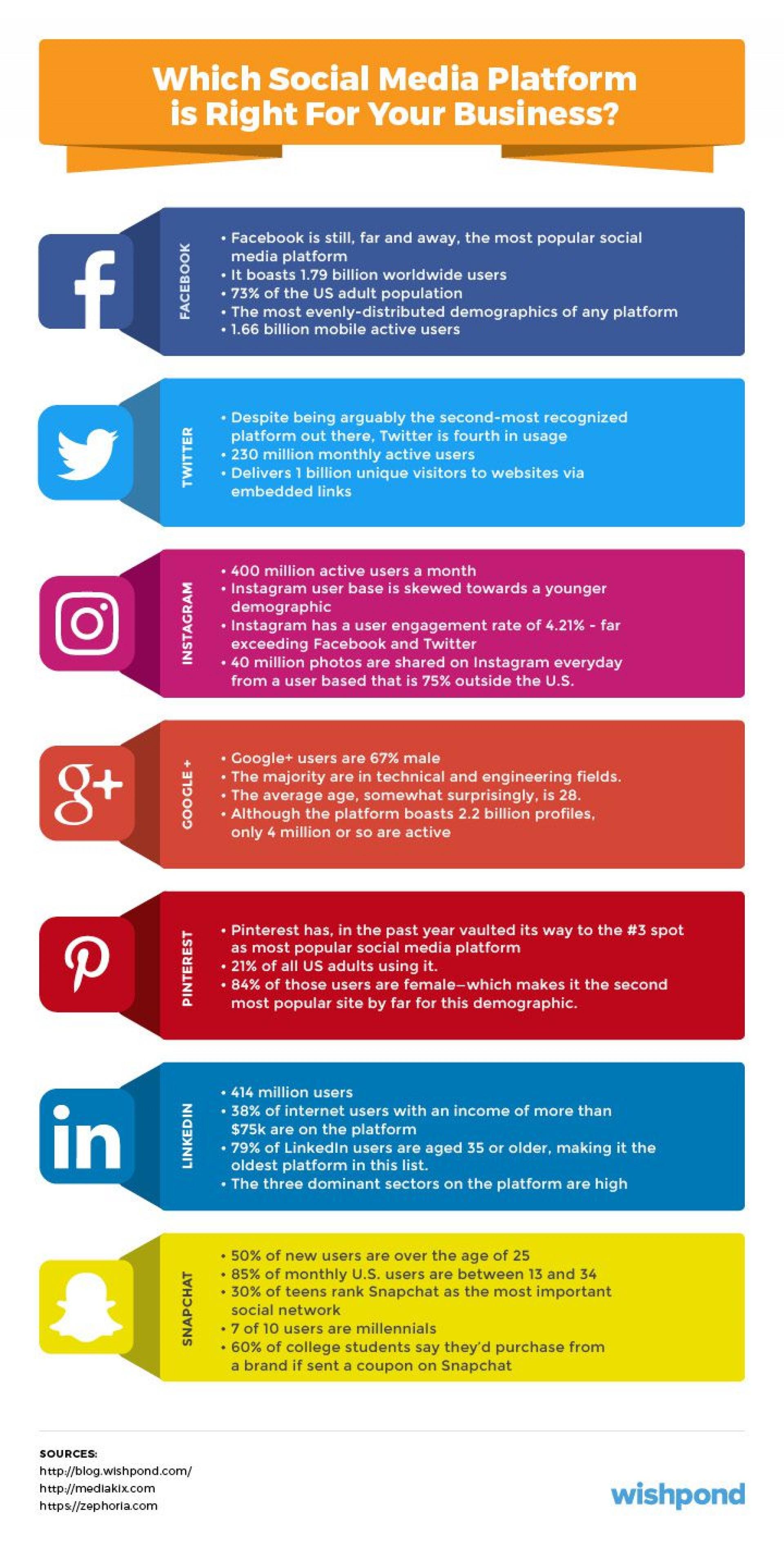 009 Frightening Social Media Marketing Proposal Template Word Concept  Plan1920