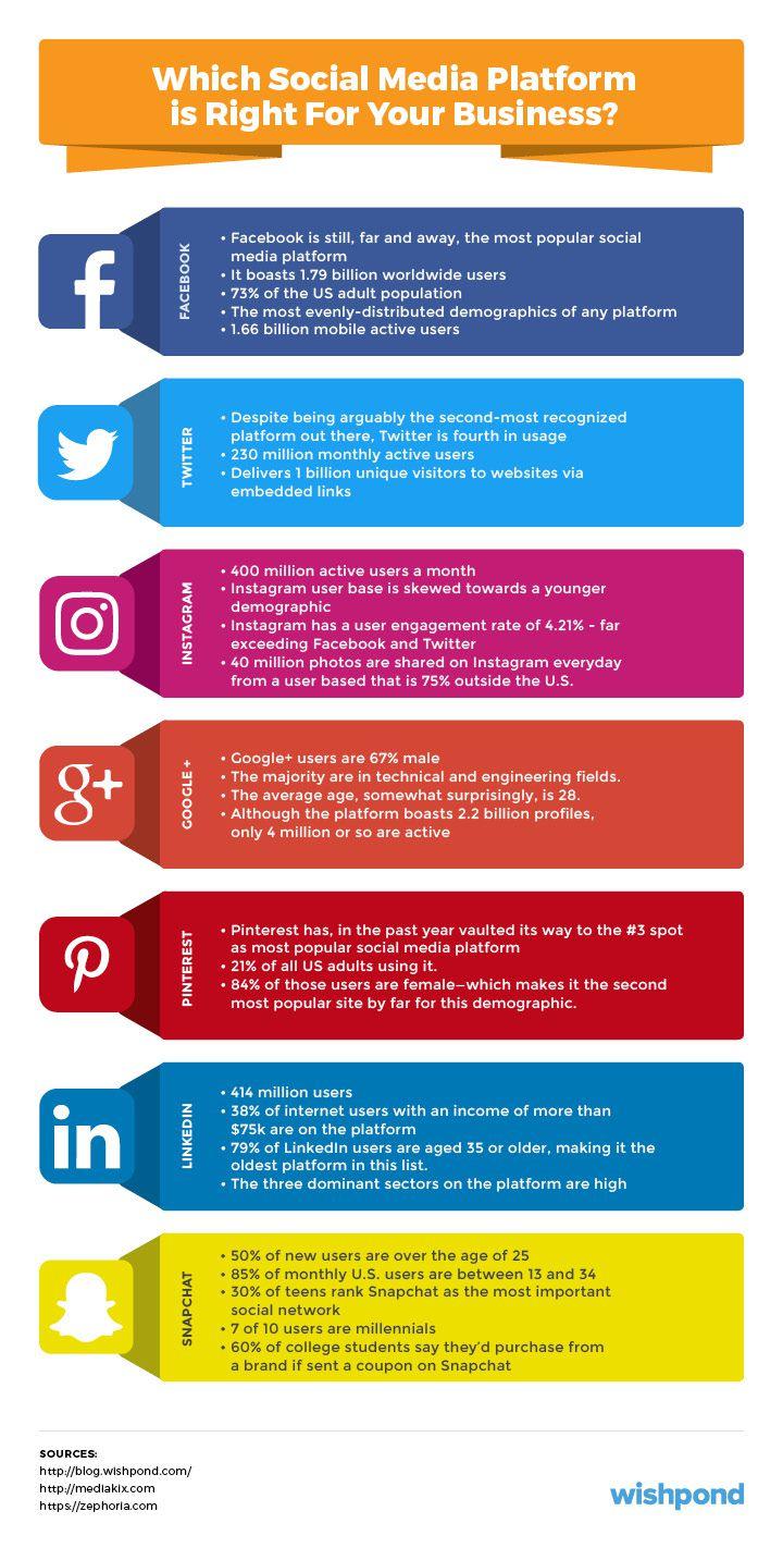 009 Frightening Social Media Marketing Proposal Template Word Concept  PlanFull