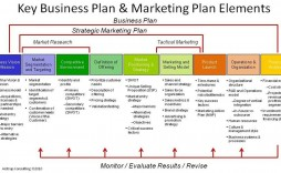 009 Imposing Marketing Communication Plan Template Concept  Example Pdf Excel Integrated