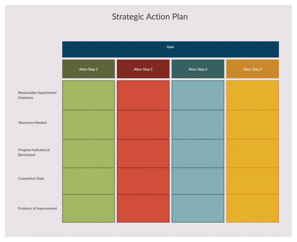 009 Imposing Plan Of Action Template Concept  D'action Ppt Format Excel For StudentFull