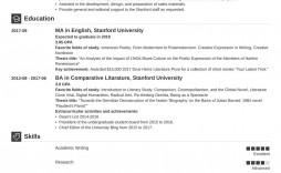 009 Impressive Current College Student Resume Template Picture