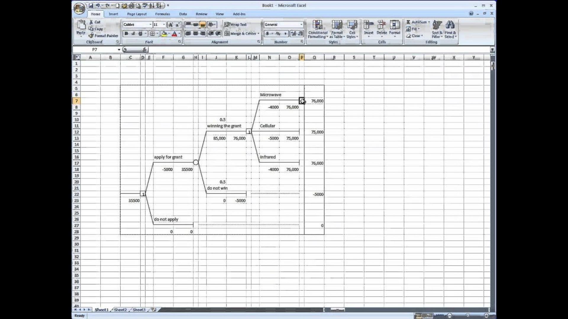 009 Impressive Decision Tree Diagram Template Excel Image  Chart1920