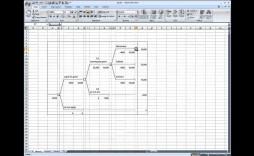 009 Impressive Decision Tree Diagram Template Excel Image  Chart