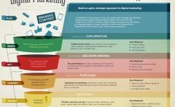 009 Impressive Digital Marketing Plan Template Sample  .xl Doc