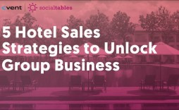009 Impressive Free Hotel Sale And Marketing Plan Template High Def