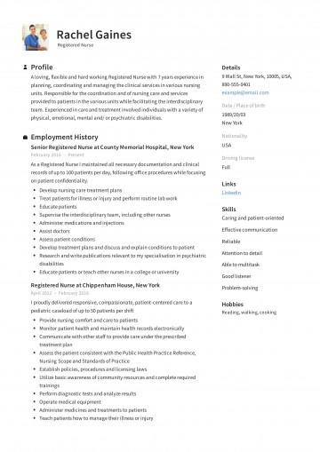 009 Impressive New Rn Resume Template High Resolution 360