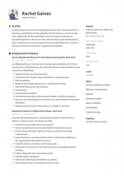 009 Impressive New Rn Resume Template High Resolution 480