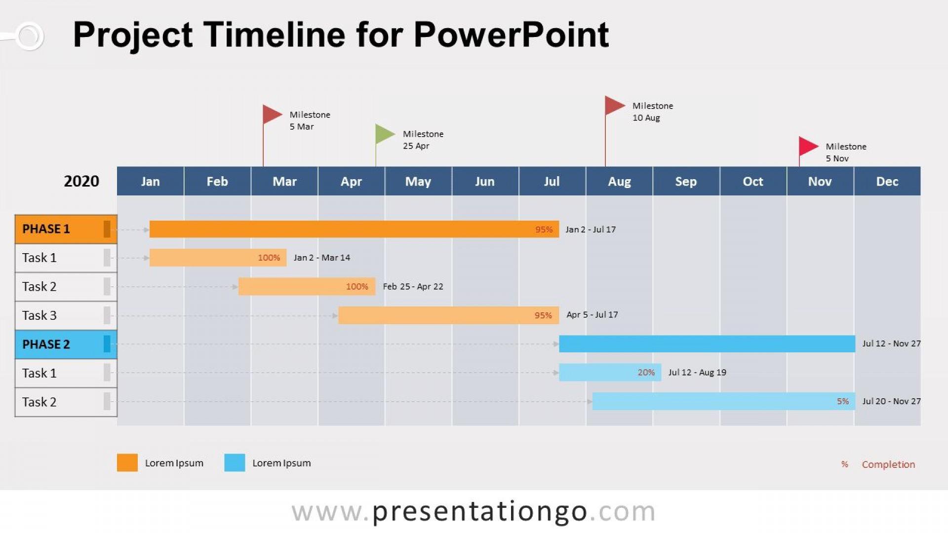 009 Impressive Project Management Timeline Template Idea  Plan Pmbok Planner1920