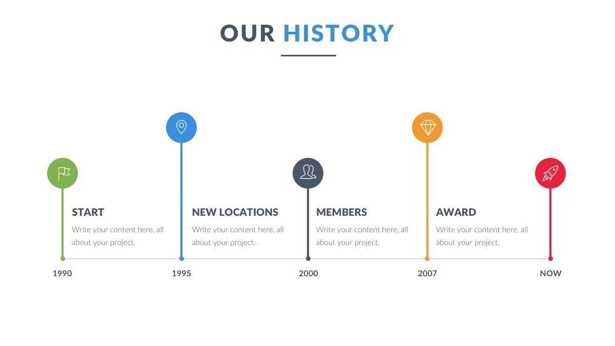 009 Impressive Timeline Template For Ppt Free Concept  Infographic Vertical DownloadFull