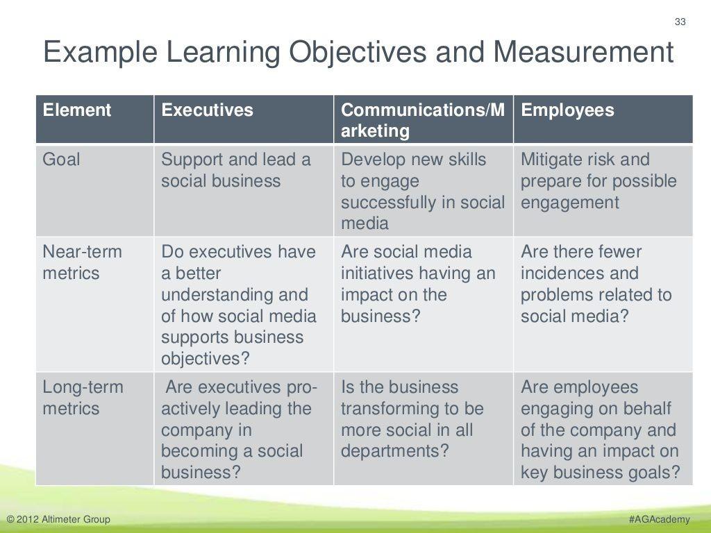 009 Incredible Employee Development Plan Goal Example Inspiration  ExamplesLarge