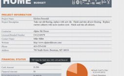 009 Incredible Microsoft Excel Home Renovation Budget Template Image