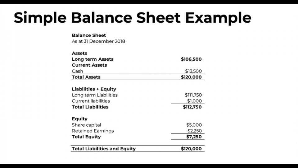 009 Magnificent Basic Balance Sheet Template Sample  Simple Free For Self Employed Example Uk960