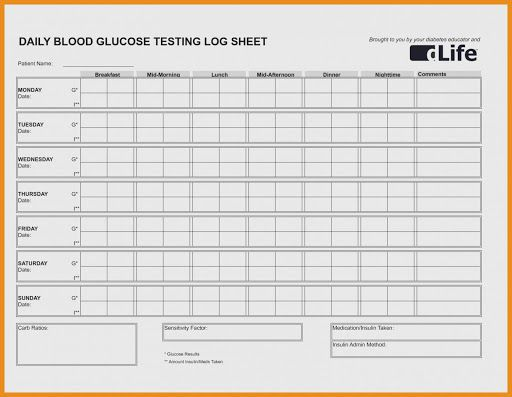 009 Magnificent Blood Glucose Spreadsheet Template Highest Quality  TrackingFull