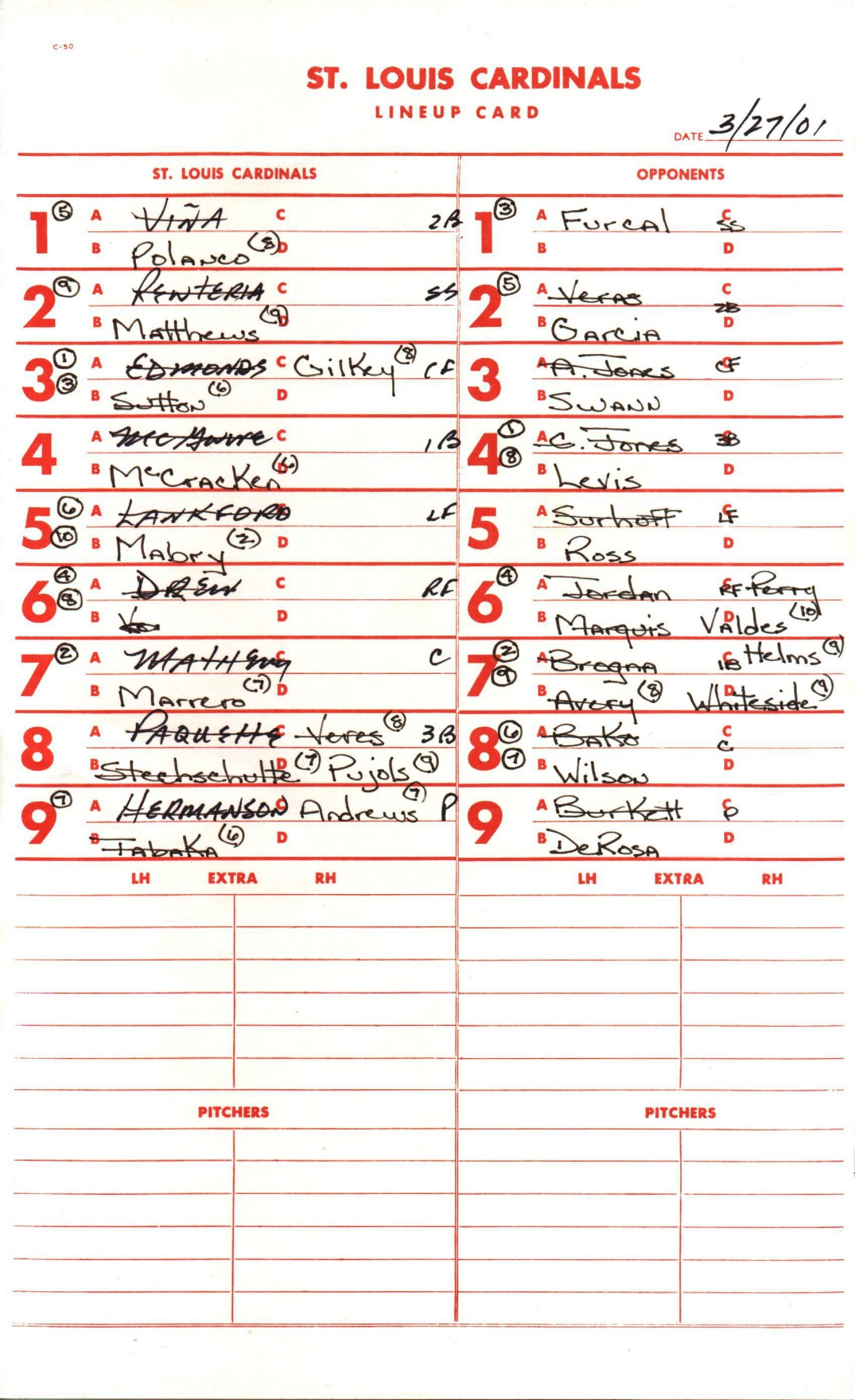 009 Magnificent Little League Lineup Card Template Sample  Baseball1920
